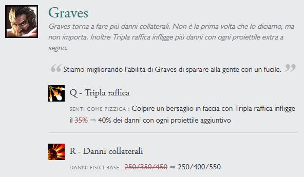 graves 413